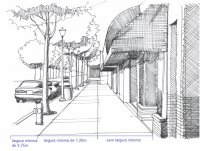 Modelo do ideal mínimo para calçadas