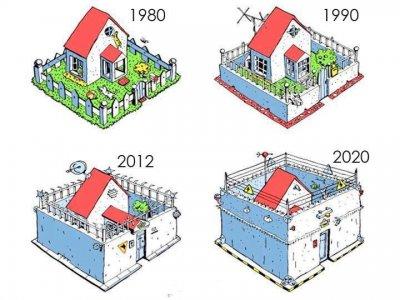 Evolução das nossas casas