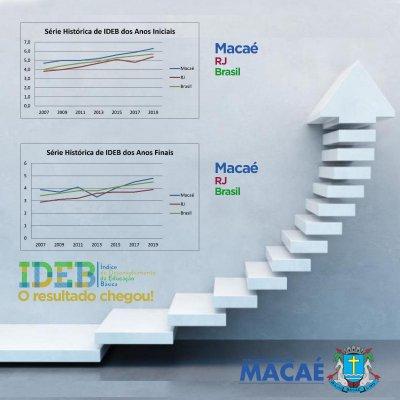 O diferencial está na gestão municipal que, desde 2015